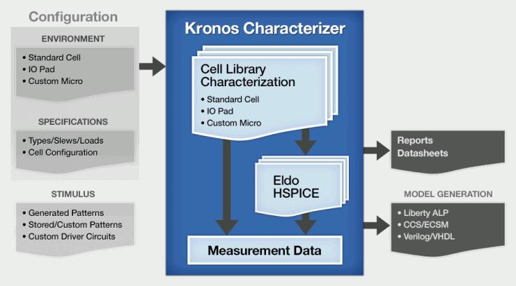 KIPOST- 첨단 산업의 모든 정보